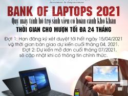 quy muon laptop