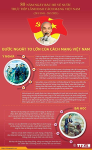 ky nien Ho Chi Minh 1